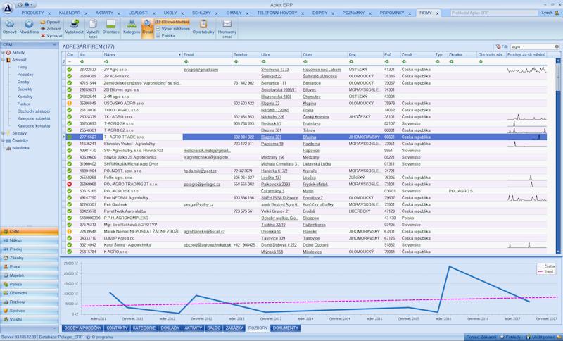 Aplex ERP systém